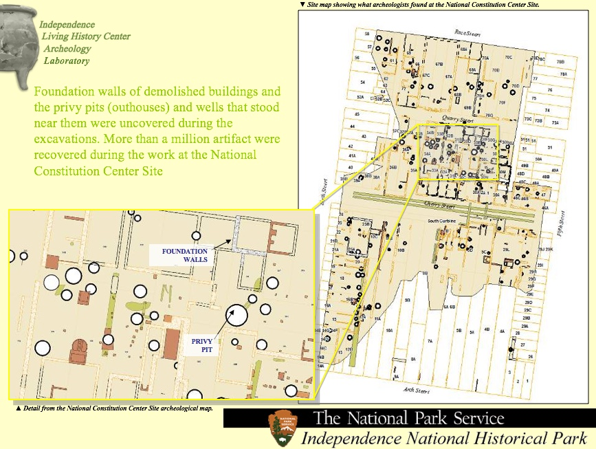 Archaeological site map for the NCC site showing foundations, privy's and wells encountered during the archaeological excavation, prior to construction of the NCC museum.